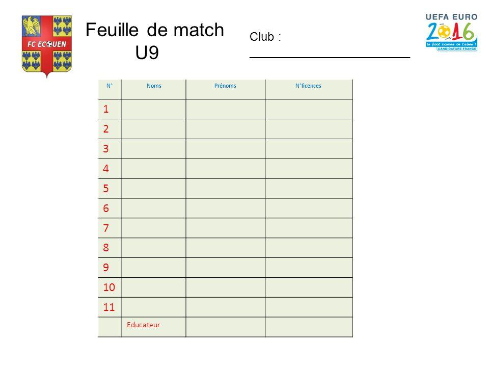 N°NomsPrénomsN°licences 1 2 3 4 5 6 7 8 9 10 11 Educateur Feuille de match U9 Club : ________________________