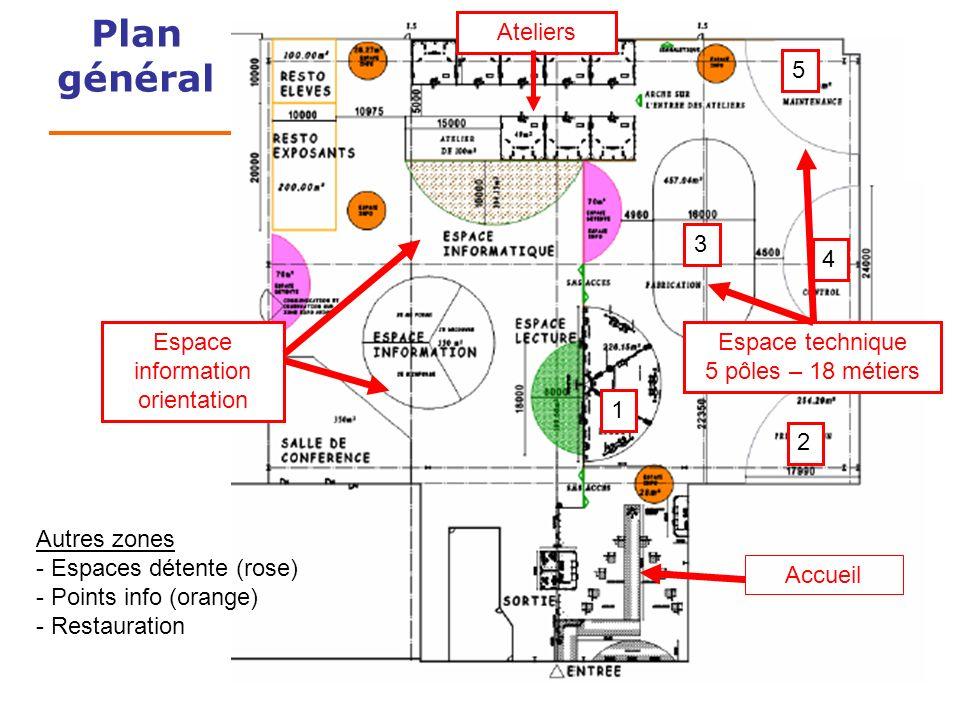 Plan général Accueil Ateliers Espace technique 5 pôles – 18 métiers Espace information orientation Autres zones - Espaces détente (rose) - Points info