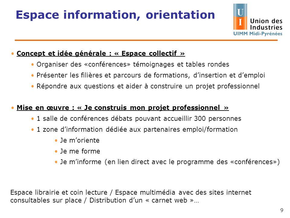 Espace information, orientation Concept et idée générale : « Espace collectif » Organiser des «conférences» témoignages et tables rondes Présenter les