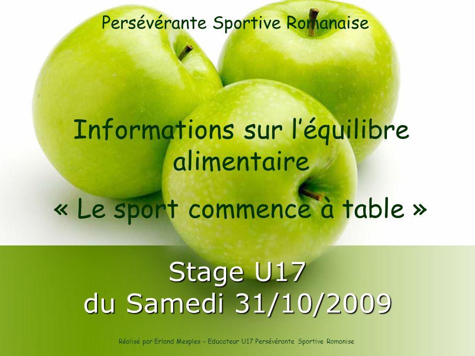 Stage U17 du Samedi 31/10/2009 Persévérante Sportive Romanaise Informations sur léquilibre alimentaire « Le sport commence à table » Réalisé par Erlan