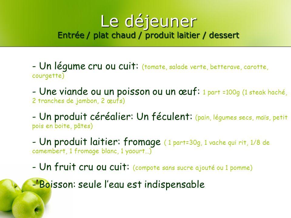 Le déjeuner Entrée / plat chaud / produit laitier / dessert - Un légume cru ou cuit: (tomate, salade verte, betterave, carotte, courgette) - Une viand