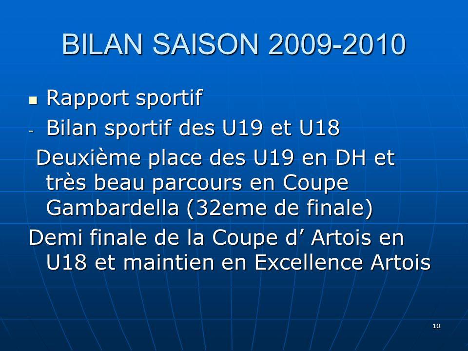 10 BILAN SAISON 2009-2010 Rapport sportif Rapport sportif - Bilan sportif des U19 et U18 Deuxième place des U19 en DH et très beau parcours en Coupe G