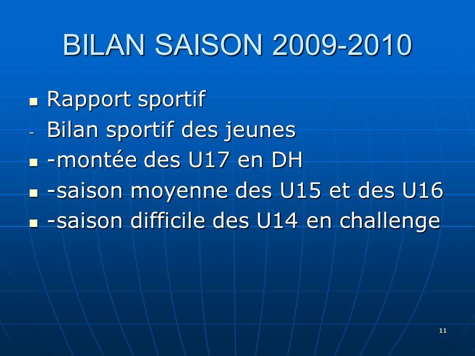 11 BILAN SAISON 2009-2010 Rapport sportif Rapport sportif - Bilan sportif des jeunes -montée des U17 en DH -montée des U17 en DH -saison moyenne des U