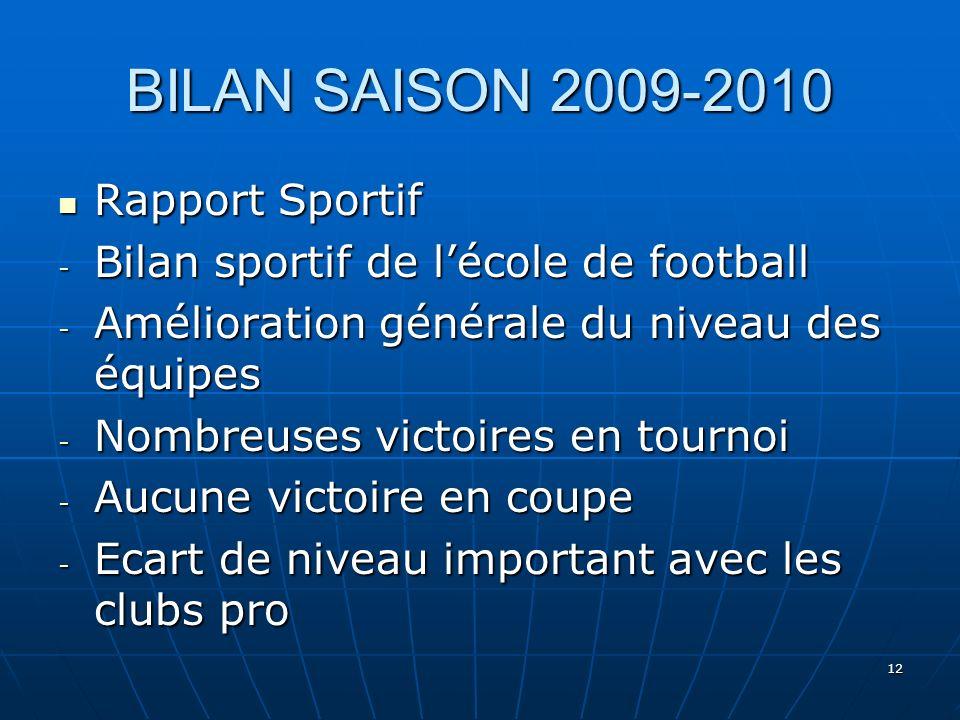 12 BILAN SAISON 2009-2010 Rapport Sportif Rapport Sportif - Bilan sportif de lécole de football - Amélioration générale du niveau des équipes - Nombre