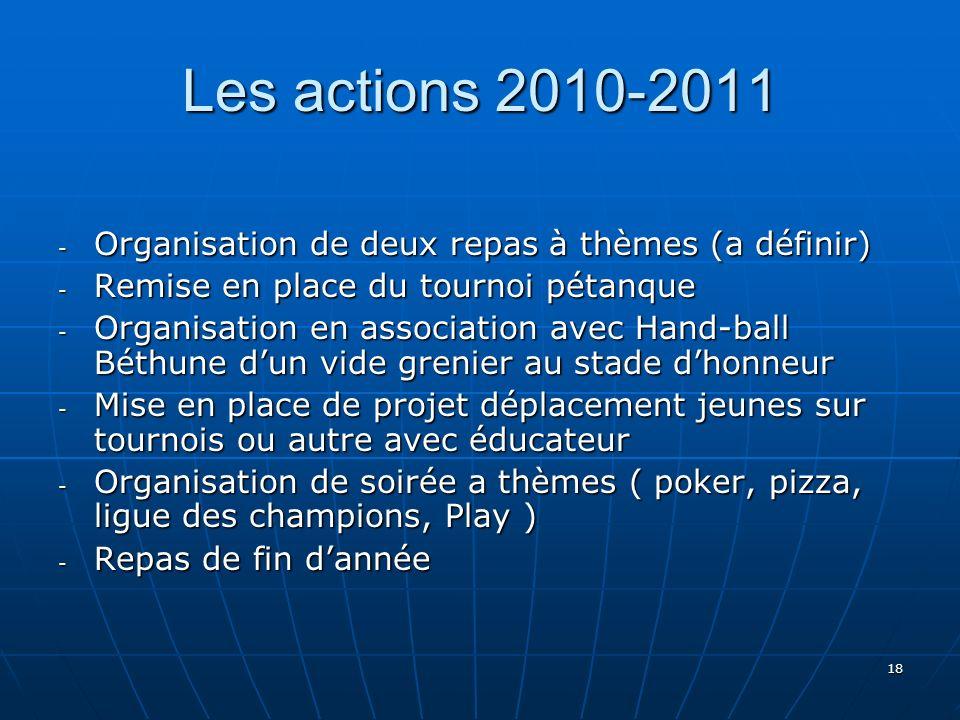 18 Les actions 2010-2011 - Organisation de deux repas à thèmes (a définir) - Remise en place du tournoi pétanque - Organisation en association avec Ha
