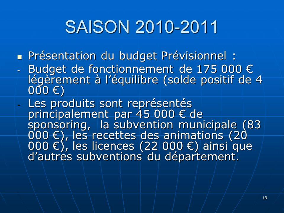 19 SAISON 2010-2011 Présentation du budget Prévisionnel : Présentation du budget Prévisionnel : - Budget de fonctionnement de 175 000 légèrement à léq