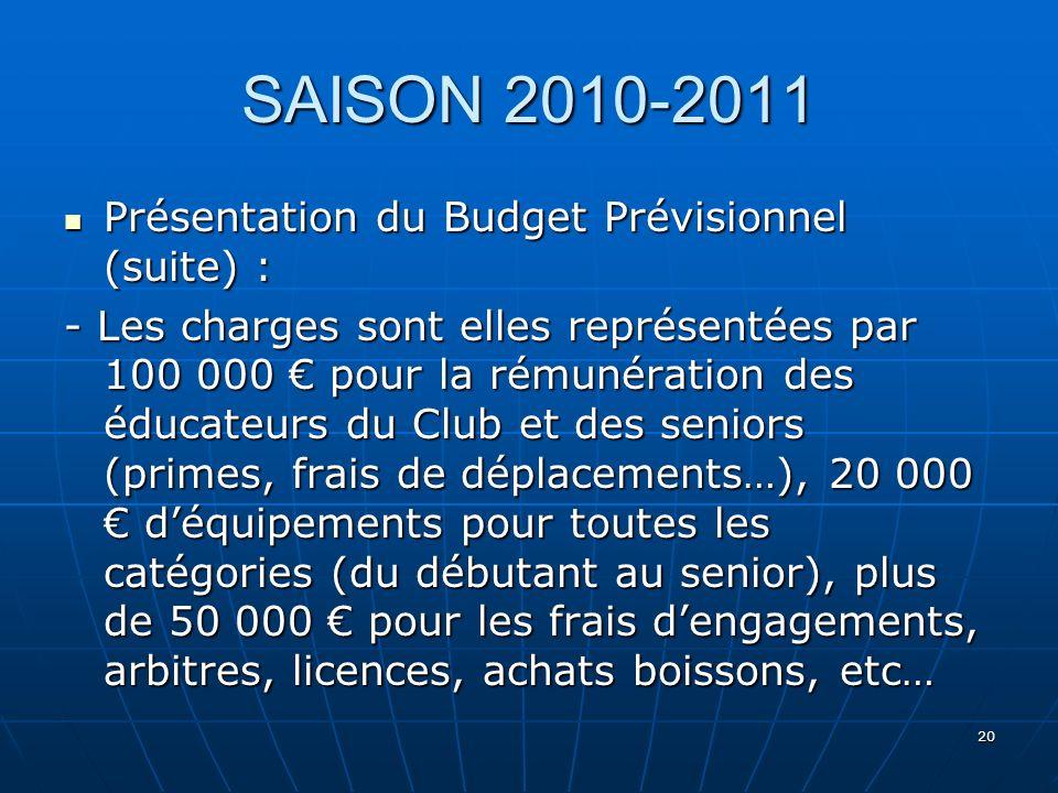 20 SAISON 2010-2011 Présentation du Budget Prévisionnel (suite) : Présentation du Budget Prévisionnel (suite) : - Les charges sont elles représentées