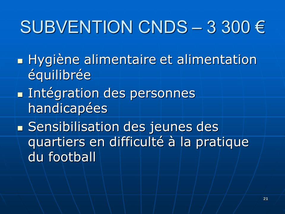 21 SUBVENTION CNDS – 3 300 SUBVENTION CNDS – 3 300 Hygiène alimentaire et alimentation équilibrée Hygiène alimentaire et alimentation équilibrée Intég