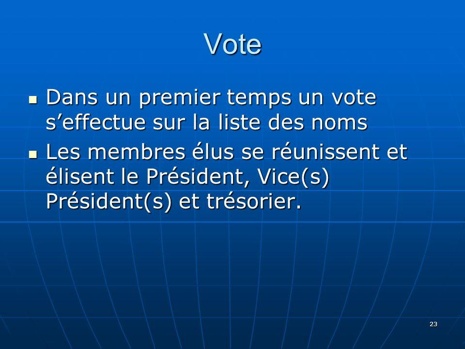 23 Vote Dans un premier temps un vote seffectue sur la liste des noms Dans un premier temps un vote seffectue sur la liste des noms Les membres élus s