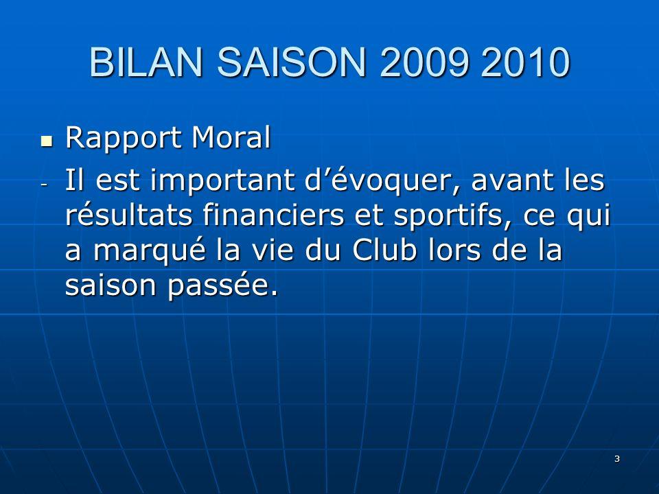 3 BILAN SAISON 2009 2010 Rapport Moral Rapport Moral - Il est important dévoquer, avant les résultats financiers et sportifs, ce qui a marqué la vie d