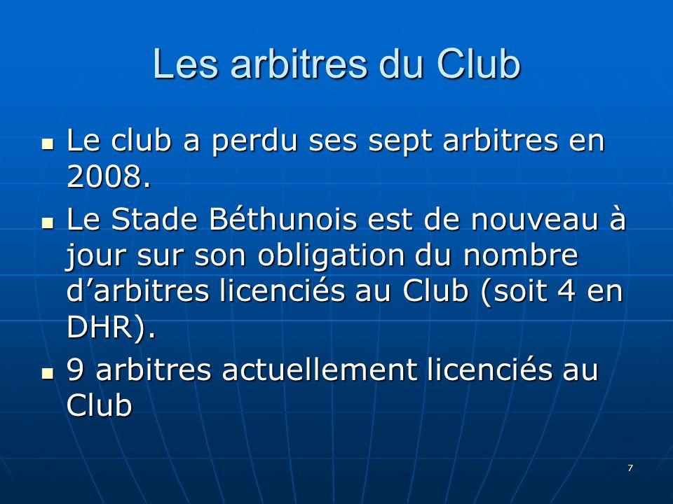 7 Les arbitres du Club Le club a perdu ses sept arbitres en 2008. Le club a perdu ses sept arbitres en 2008. Le Stade Béthunois est de nouveau à jour
