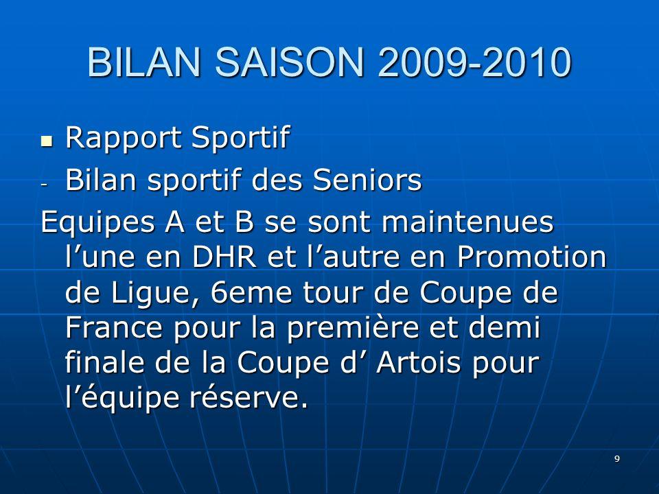 9 BILAN SAISON 2009-2010 Rapport Sportif Rapport Sportif - Bilan sportif des Seniors Equipes A et B se sont maintenues lune en DHR et lautre en Promot