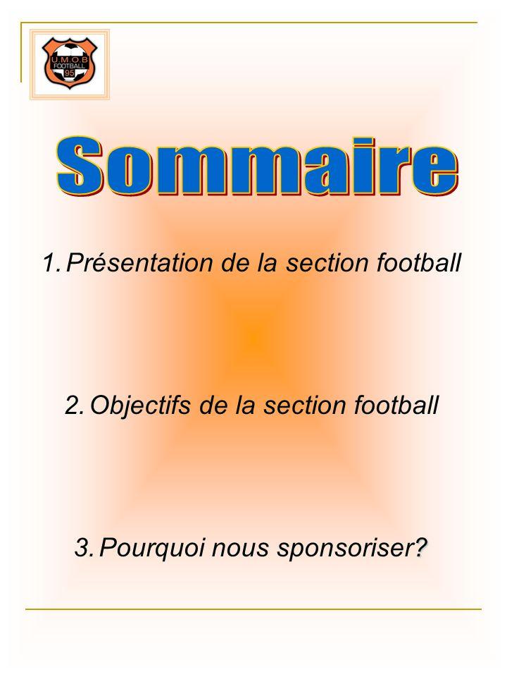 1.Présentation de la section football 2.Objectifs de la section football ? 3.Pourquoi nous sponsoriser?