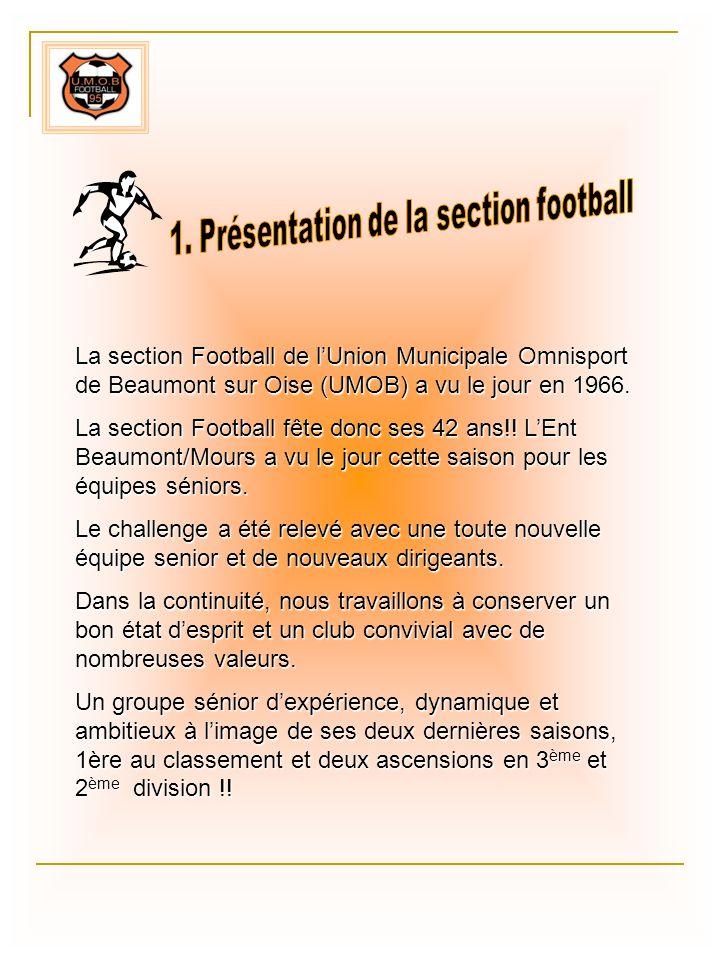 La section Football de lUnion Municipale Omnisport de Beaumont sur Oise (UMOB) a vu le jour en 1966. La section Football fête donc ses 42 ans!! LEnt B
