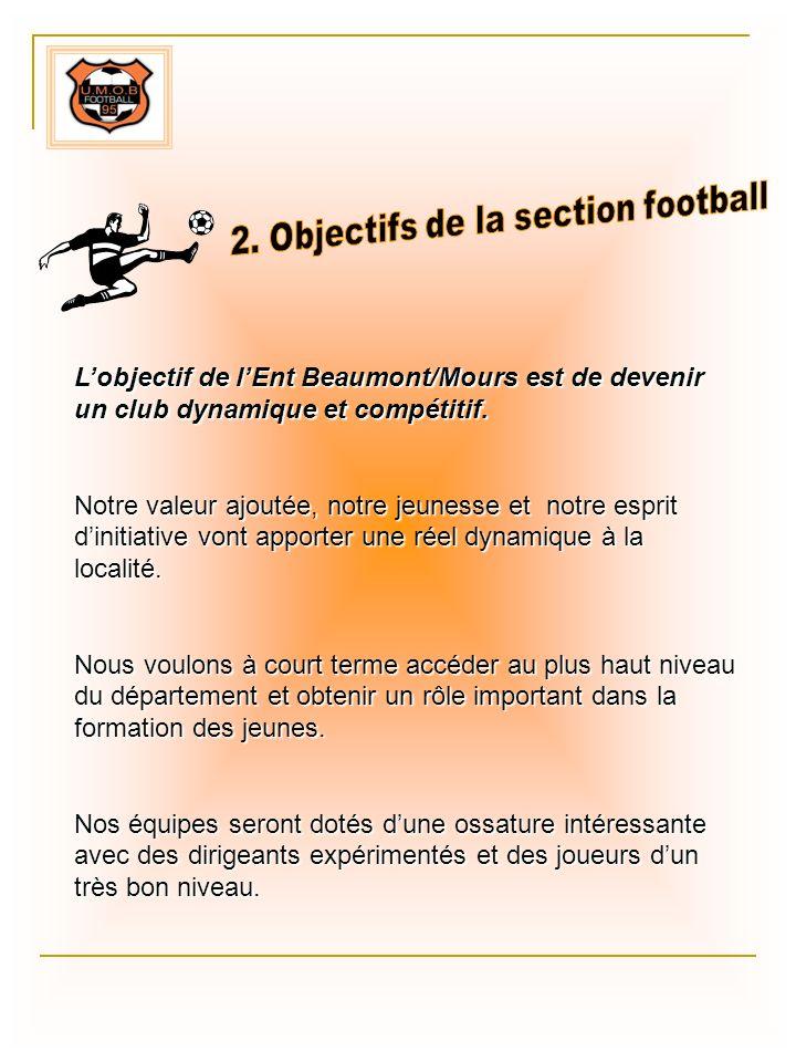 Lobjectif de lEnt Beaumont/Mours est de devenir un club dynamique et compétitif. Notre valeur ajoutée, notre jeunesse et notre esprit dinitiative vont
