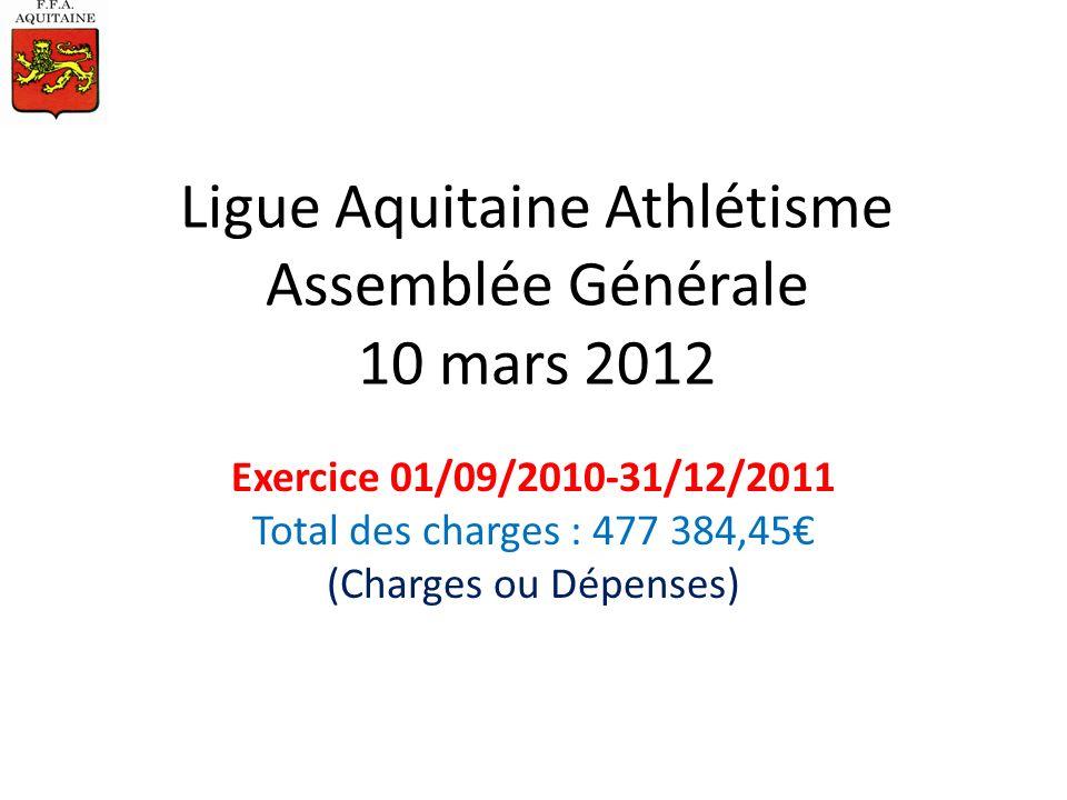 Ligue Aquitaine Athlétisme Assemblée Générale 10 mars 2012 Exercice 01/09/2010-31/12/2011 Total des charges : 477 384,45 (Charges ou Dépenses)