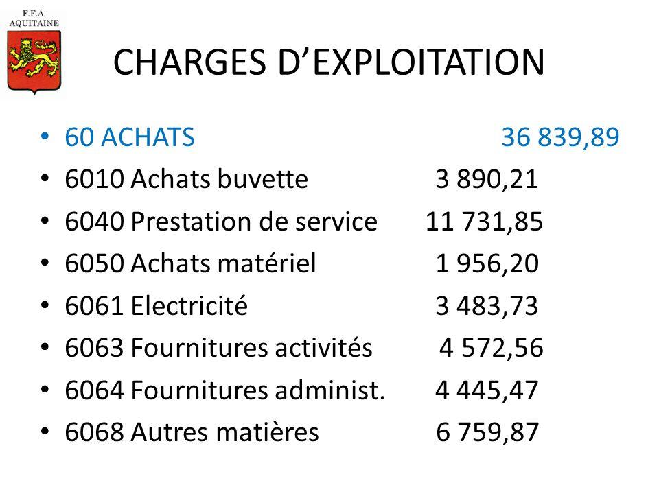 60 Achats (36 839,89)