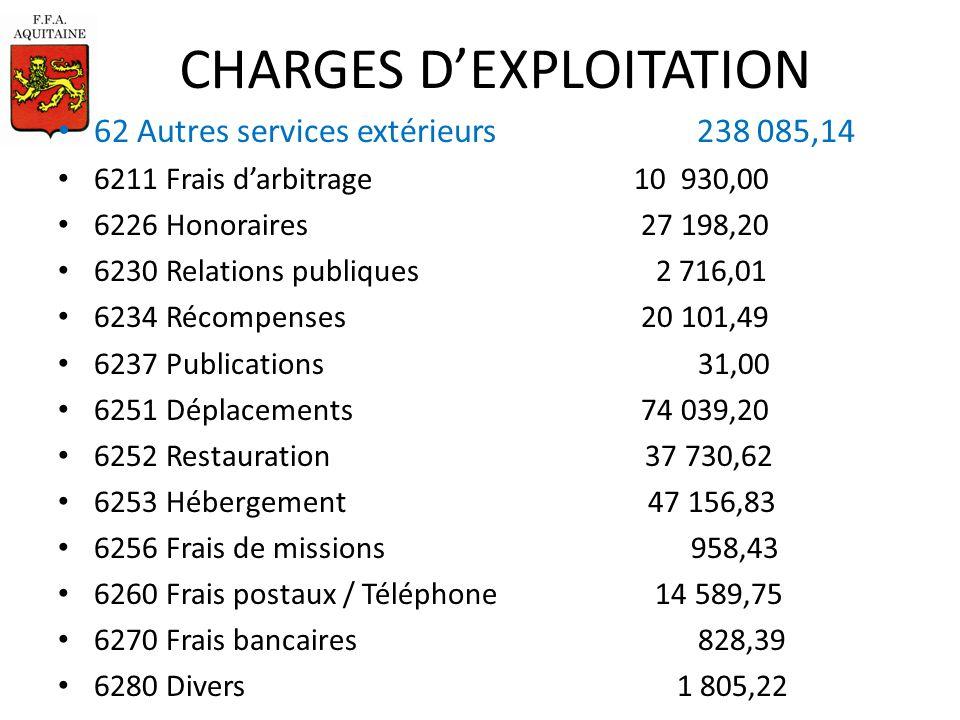 74 Subventions dexploitation (133 363,75)