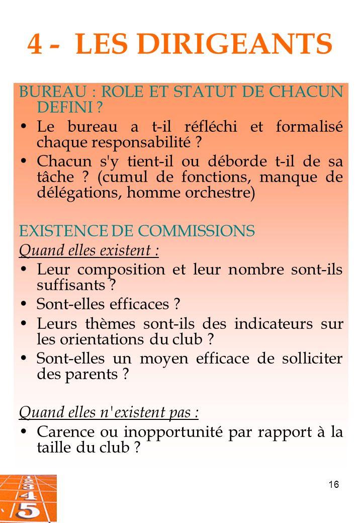 16 4 - LES DIRIGEANTS BUREAU : ROLE ET STATUT DE CHACUN DEFINI .