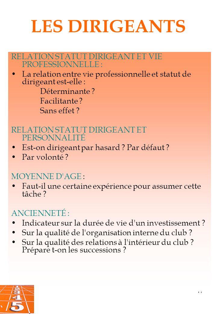 17 LES DIRIGEANTS RELATION STATUT DIRIGEANT ET VIE PROFESSIONNELLE : La relation entre vie professionnelle et statut de dirigeant est-elle : Déterminante .