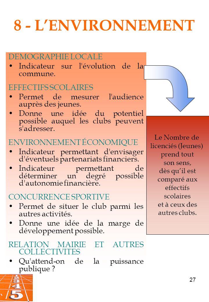 27 8 - LENVIRONNEMENT DEMOGRAPHIE LOCALE Indicateur sur l évolution de la commune.
