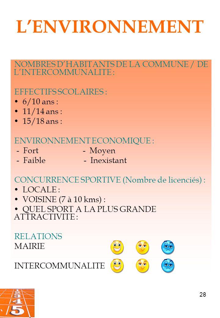 28 LENVIRONNEMENT NOMBRES DHABITANTS DE LA COMMUNE / DE LINTERCOMMUNALITE : EFFECTIFS SCOLAIRES : 6/10 ans : 11/14 ans : 15/18 ans : ENVIRONNEMENT ECONOMIQUE : - Fort - Moyen - Faible - Inexistant CONCURRENCE SPORTIVE (Nombre de licenciés) : LOCALE : VOISINE (7 à 10 kms) : QUEL SPORT A LA PLUS GRANDE ATTRACTIVITE : RELATIONS MAIRIE INTERCOMMUNALITE