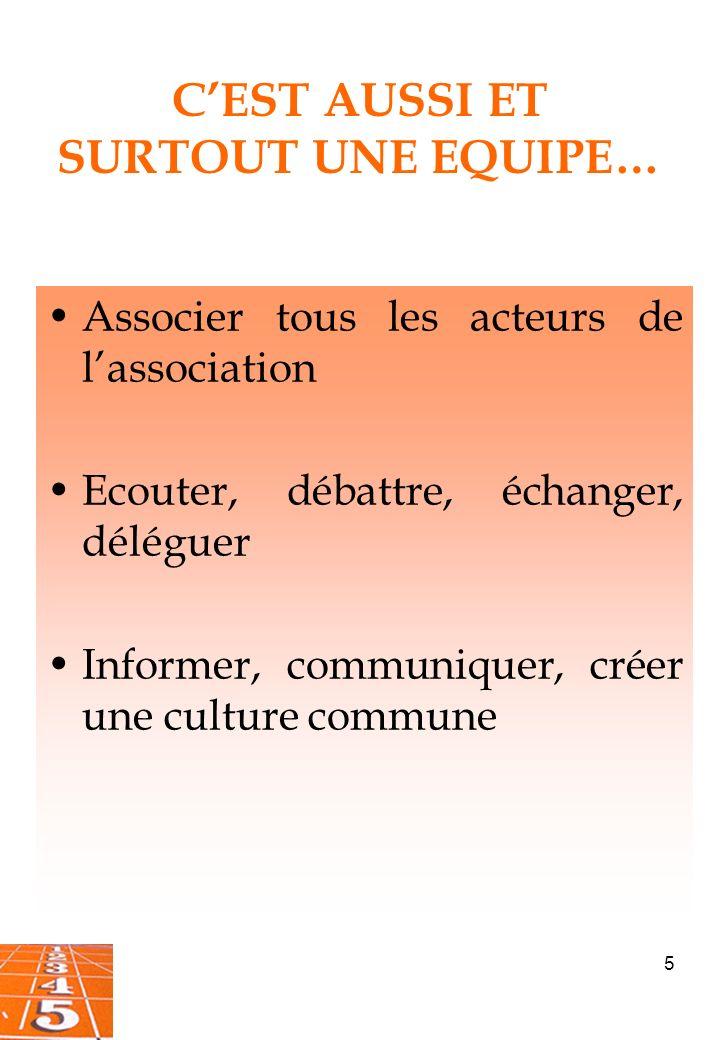 5 CEST AUSSI ET SURTOUT UNE EQUIPE… Associer tous les acteurs de lassociation Ecouter, débattre, échanger, déléguer Informer, communiquer, créer une culture commune