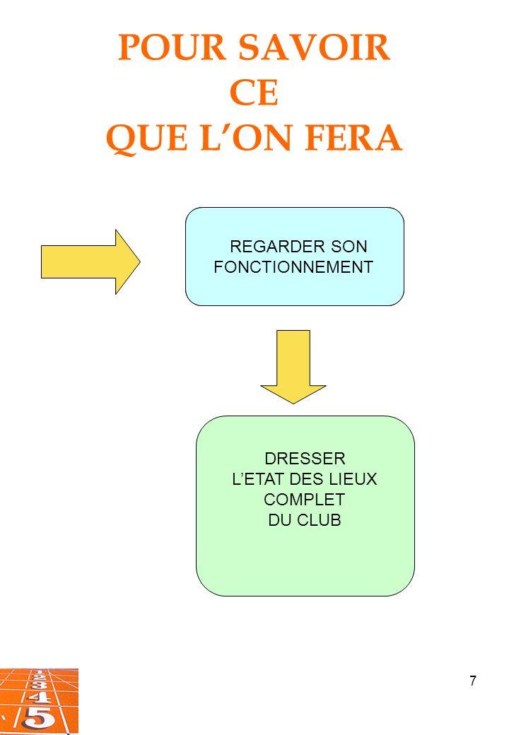 7 POUR SAVOIR CE QUE LON FERA REGARDER SON FONCTIONNEMENT DRESSER LETAT DES LIEUX COMPLET DU CLUB REGARDER SON FONCTIONNEMENT