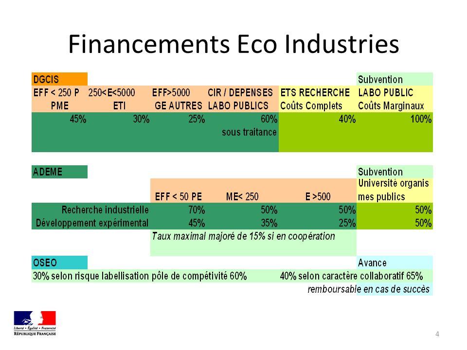 Dossier de l AAP Eco Industries 5 1.