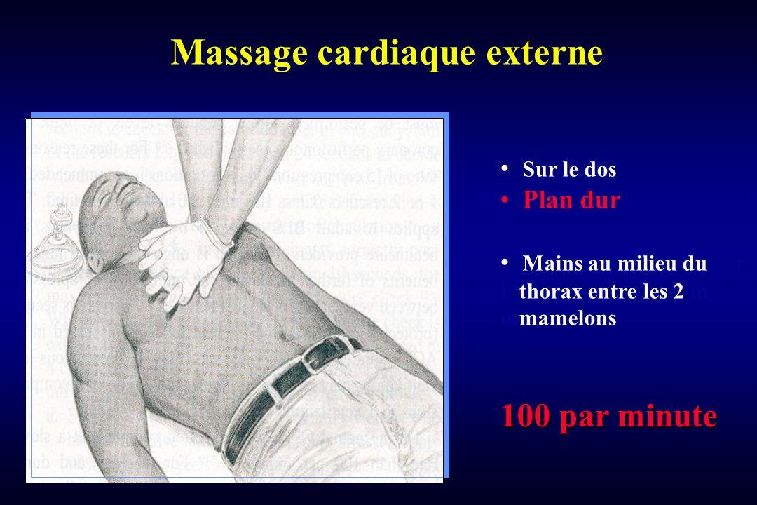 Massage cardiaque externe 100 par minute 100 par minute Sur le dos Plan dur Mains au milieu du t t thorax entre les 2 m mmamelons