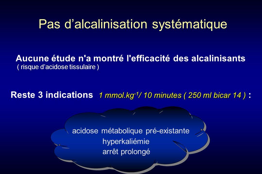 Aucune étude n a montré l efficacité des alcalinisants ( risque dacidose tissulaire ) 1 mmol.kg -1 / 10 minutes ( 250 ml bicar 14 ) Reste 3 indications 1 mmol.kg -1 / 10 minutes ( 250 ml bicar 14 ) : acidose métabolique pré-existante hyperkaliémie arrêt prolongé Pas dalcalinisation systématique