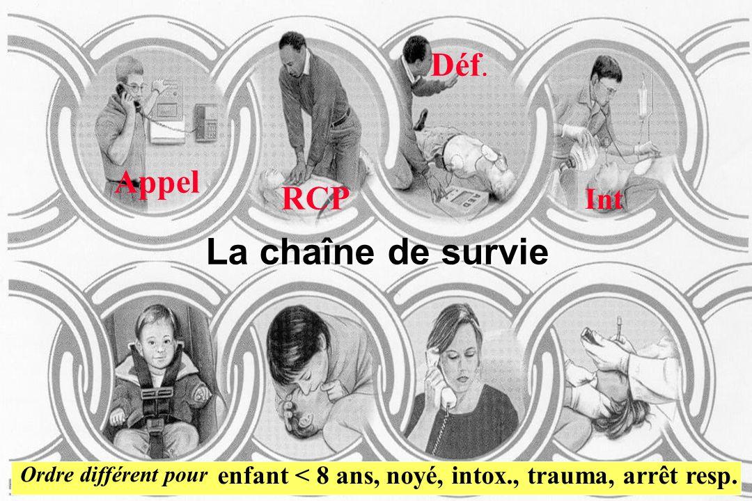 La chaîne de survie Appel RCP Déf. Int enfant < 8 ans, noyé, intox., trauma, arrêt resp.