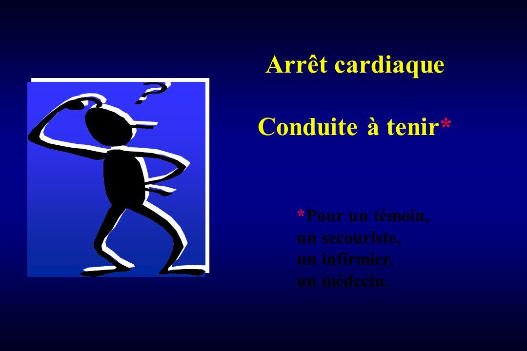 Lapparition de CO 2 dans lair expiré est le meilleur témoin de reprise de lactivité cardiaque La capnométrie ( ET CO 2 )