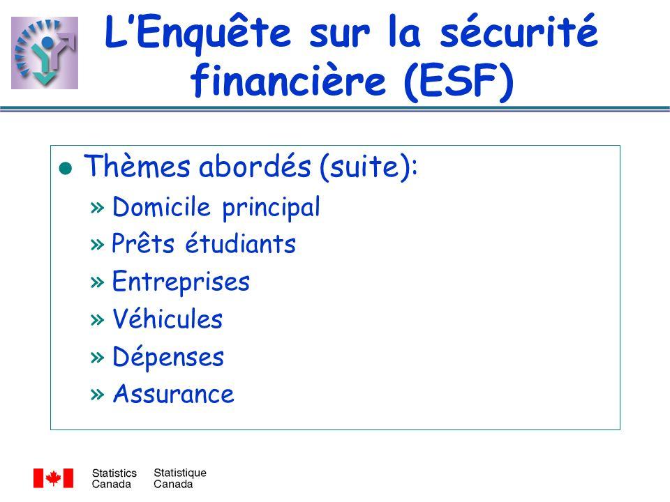 LEnquête sur la sécurité financière (ESF) l Thèmes abordés (suite): »Domicile principal »Prêts étudiants »Entreprises »Véhicules »Dépenses »Assurance