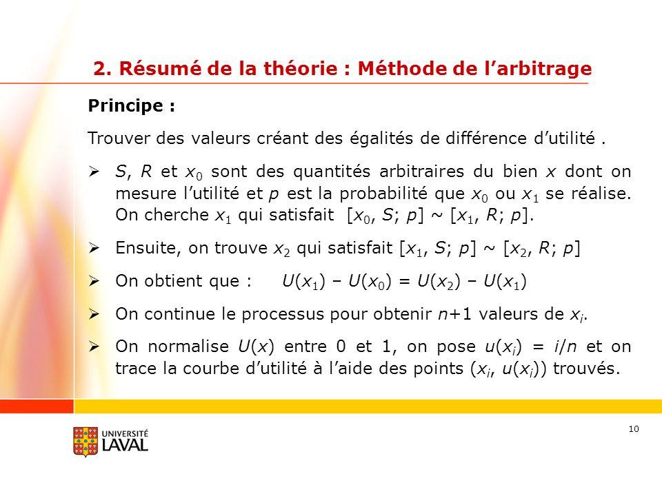 10 2. Résumé de la théorie : Méthode de larbitrage Principe : Trouver des valeurs créant des égalités de différence dutilité. S, R et x 0 sont des qua