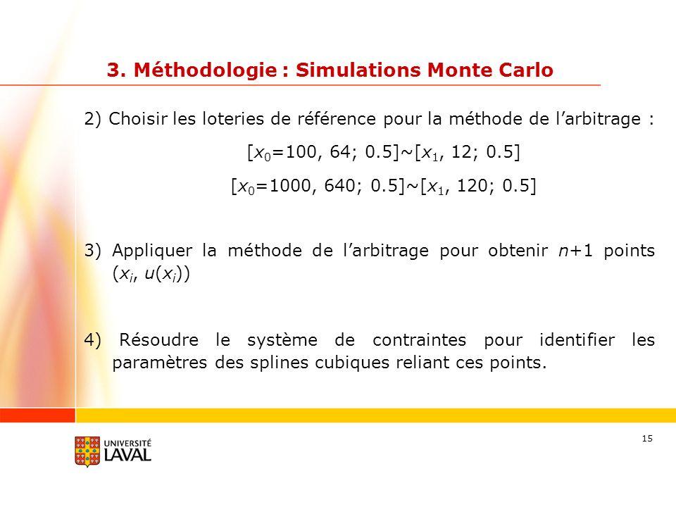 15 3. Méthodologie : Simulations Monte Carlo 2) Choisir les loteries de référence pour la méthode de larbitrage : [x 0 =100, 64; 0.5]~[x 1, 12; 0.5] [