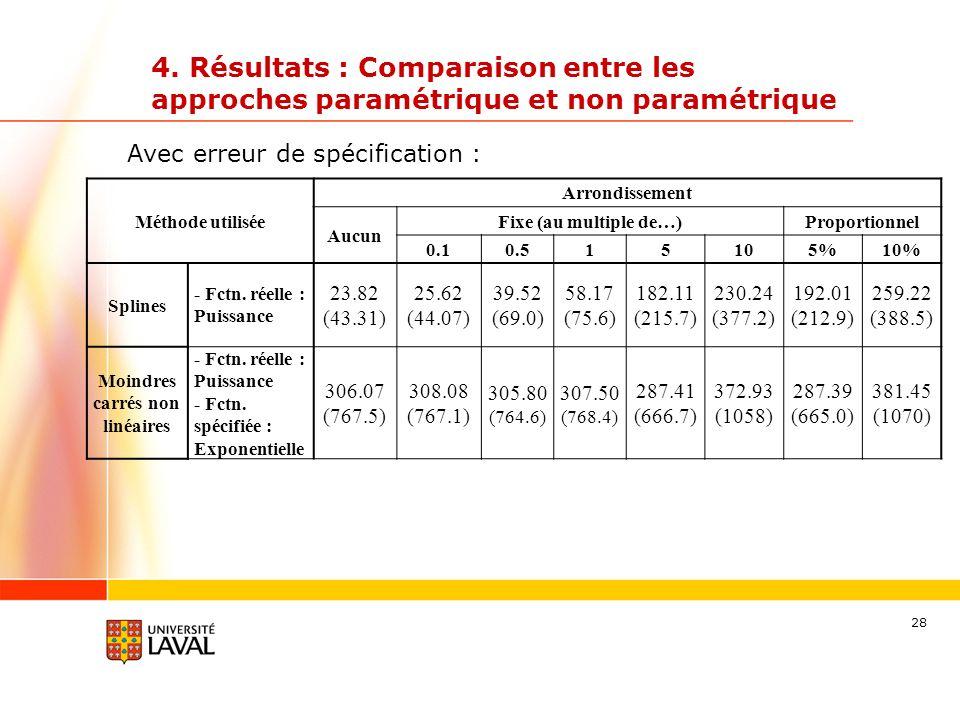 28 Avec erreur de spécification : 4. Résultats : Comparaison entre les approches paramétrique et non paramétrique Méthode utilisée Arrondissement Aucu