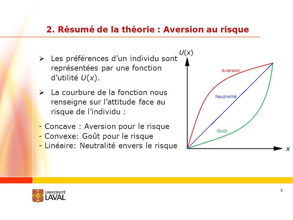 6 Les préférences dun individu sont représentées par une fonction dutilité U(x). La courbure de la fonction nous renseigne sur lattitude face au risqu