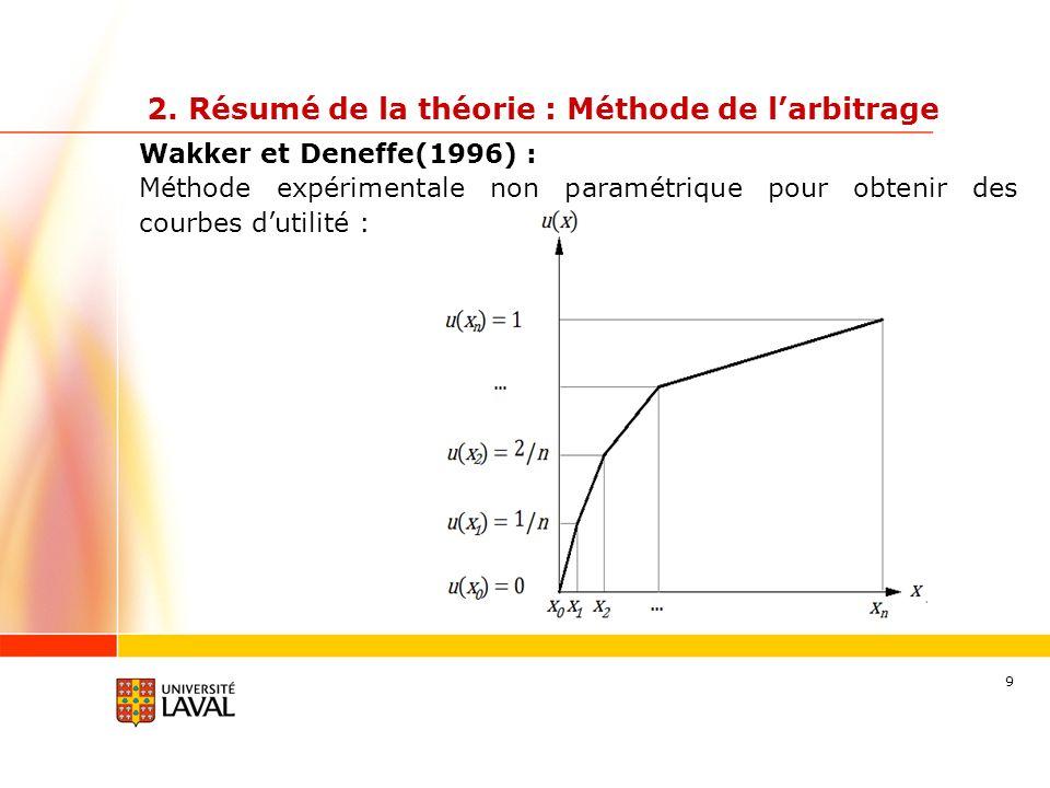 40 Concrètement… Aversion au risque relative Ex : Fonction exponentielle : (r = 0.001) U(5) = -0.995012 U(10) = -0.990050 U(15) = -0.985112 U(20) = -0.980199 Ex : Fonction puissance: (r = 0.5) U(5) = 2.236 U(10) = 3.162 U(15) = 3.873 U(20) = 4.472 +0.499% +0.995% +41.42% Aversion relative au risque croissante Aversion relative au risque constante