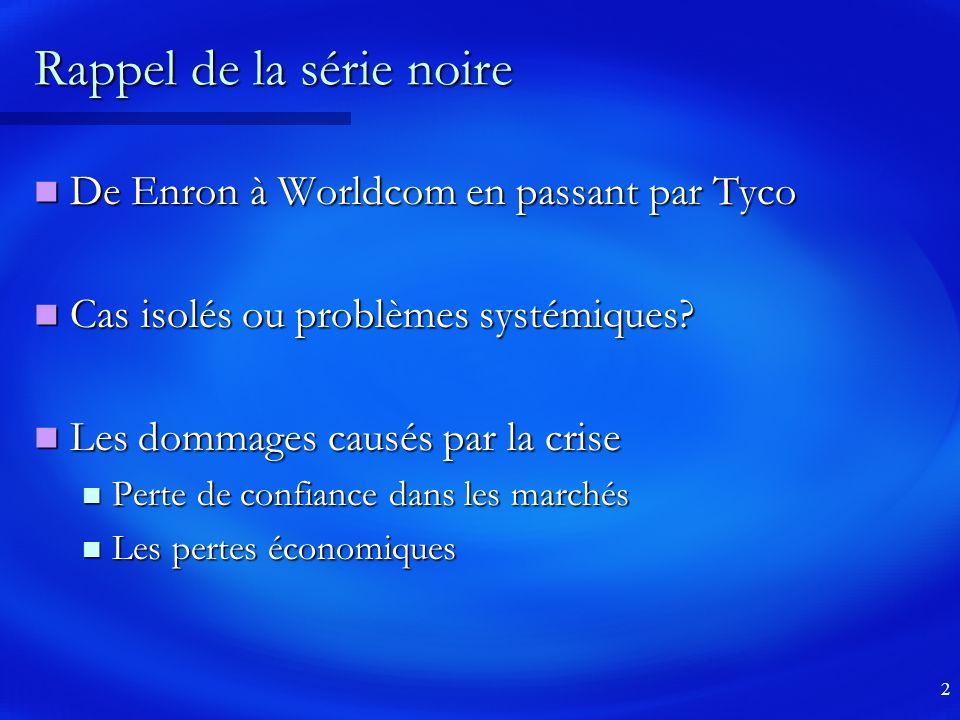 2 Rappel de la série noire De Enron à Worldcom en passant par Tyco De Enron à Worldcom en passant par Tyco Cas isolés ou problèmes systémiques.