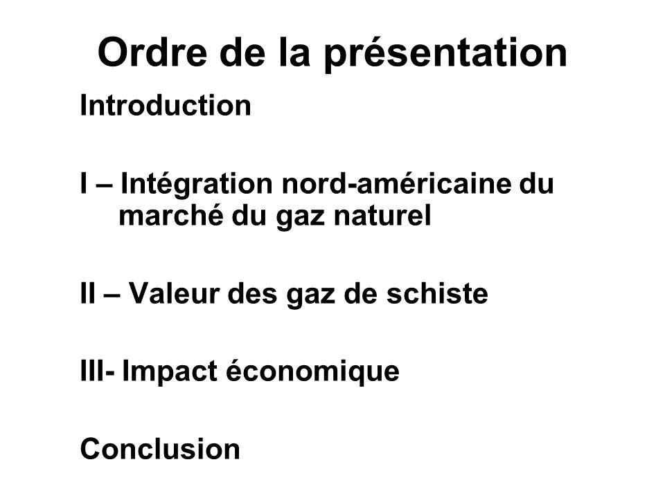 Ordre de la présentation Introduction I – Intégration nord-américaine du marché du gaz naturel II – Valeur des gaz de schiste III- Impact économique Conclusion
