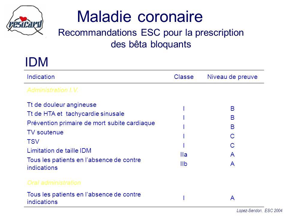 IDM Lopez-Sendon. ESC 2004 IndicationClasseNiveau de preuve Administration I.V. Tt de douleur angineuse Tt de HTA et tachycardie sinusale Prévention p