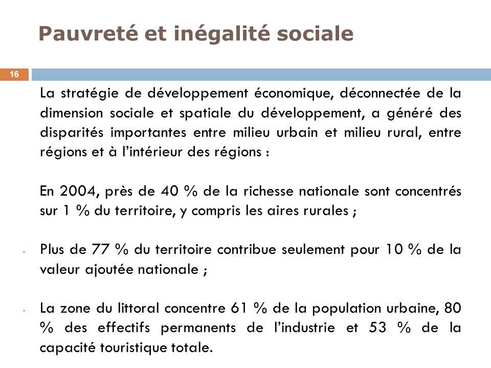 Pauvreté et inégalité sociale 16 La stratégie de développement économique, déconnectée de la dimension sociale et spatiale du développement, a généré