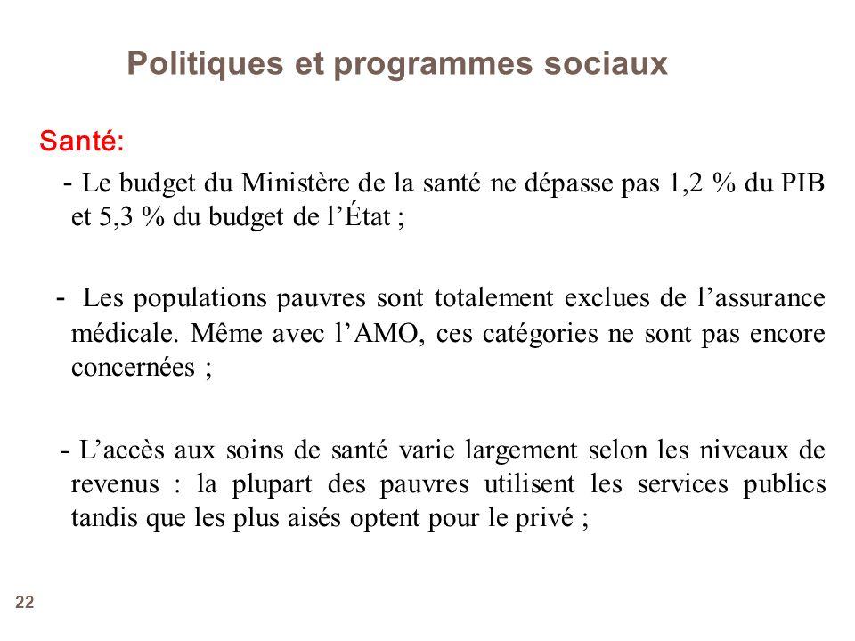22 Santé: - Le budget du Ministère de la santé ne dépasse pas 1,2 % du PIB et 5,3 % du budget de lÉtat ; - Les populations pauvres sont totalement exc