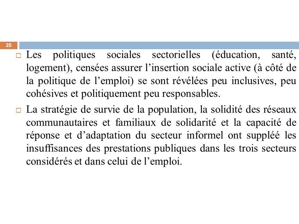 25 Les politiques sociales sectorielles (éducation, santé, logement), censées assurer linsertion sociale active (à côté de la politique de lemploi) se