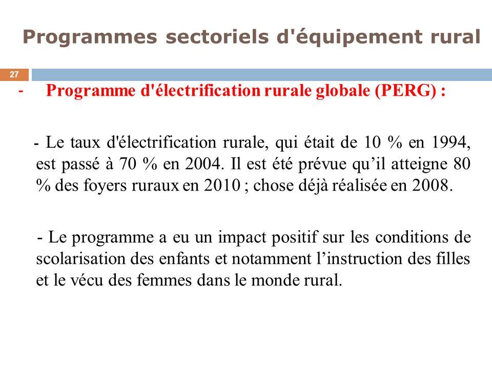 27 - Programme d'électrification rurale globale (PERG) : - Le taux d'électrification rurale, qui était de 10 % en 1994, est passé à 70 % en 2004. Il e