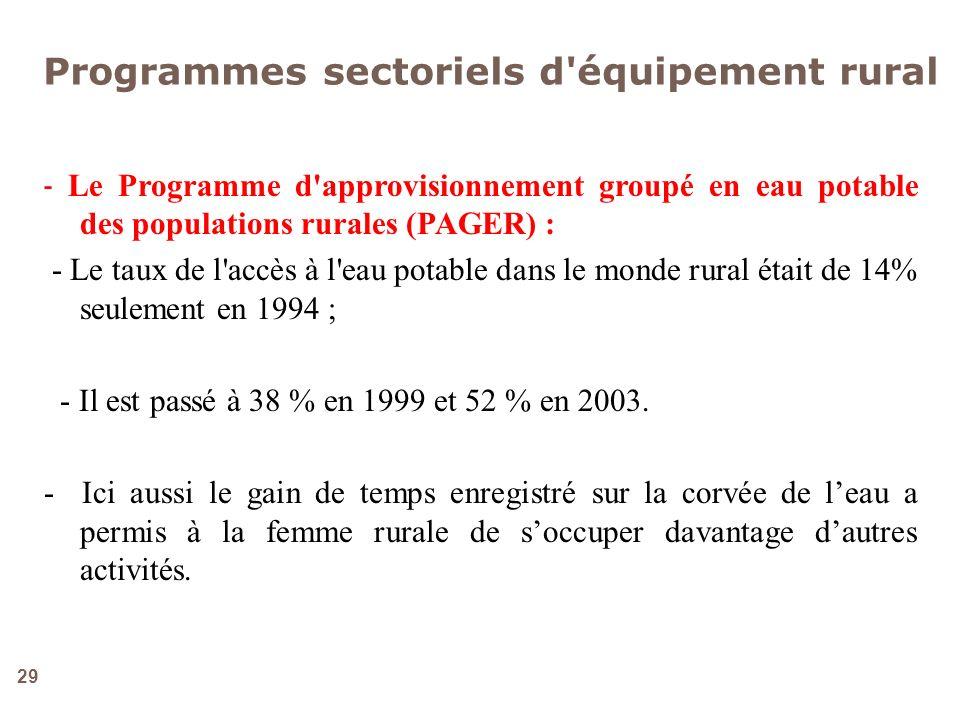 29 - Le Programme d'approvisionnement groupé en eau potable des populations rurales (PAGER) : - Le taux de l'accès à l'eau potable dans le monde rural