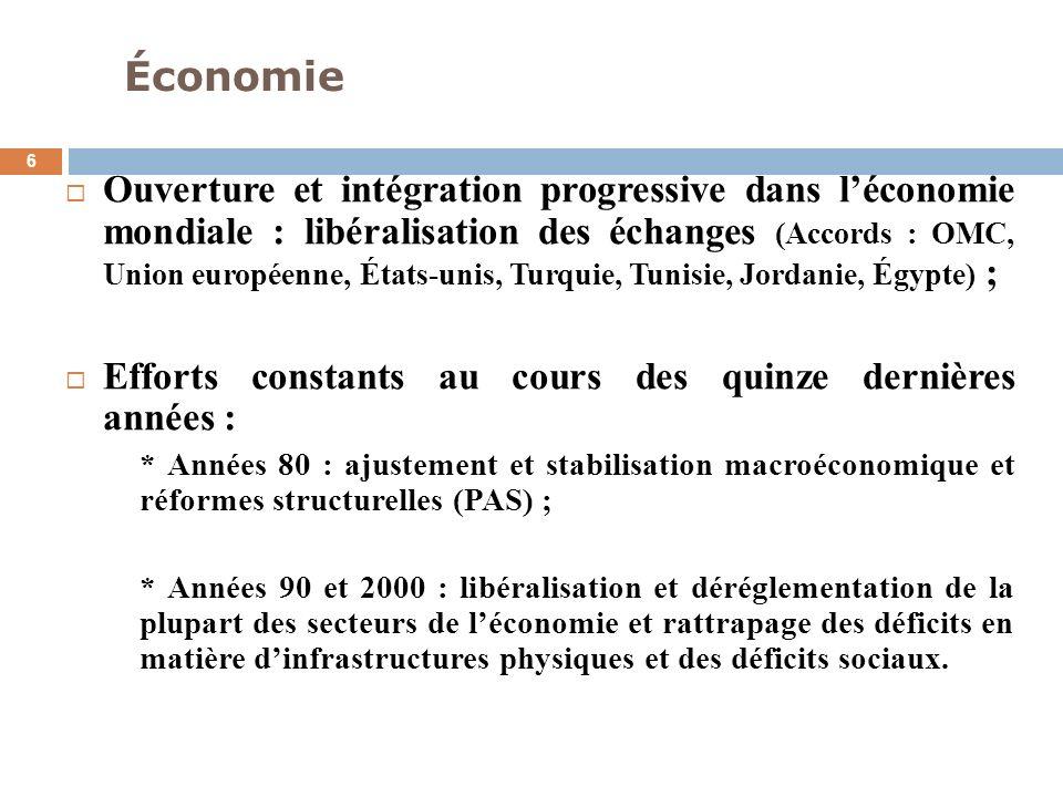 Économie 6 Ouverture et intégration progressive dans léconomie mondiale : libéralisation des échanges (Accords : OMC, Union européenne, États-unis, Tu