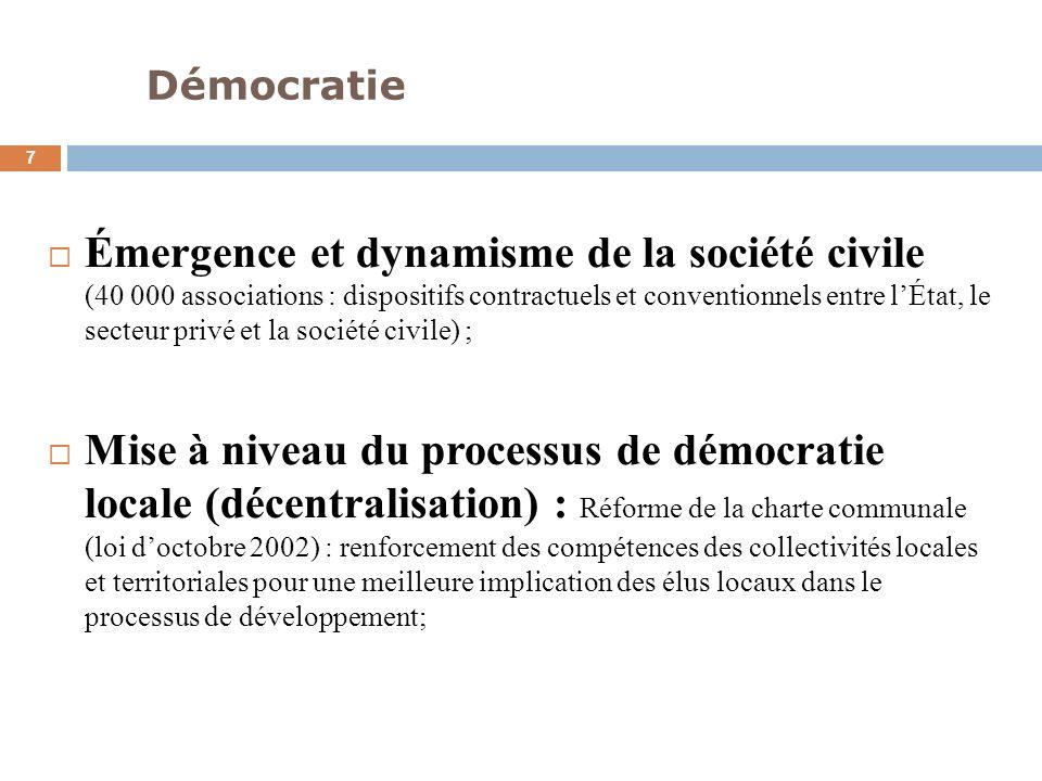 Démocratie 7 Émergence et dynamisme de la société civile (40 000 associations : dispositifs contractuels et conventionnels entre lÉtat, le secteur pri