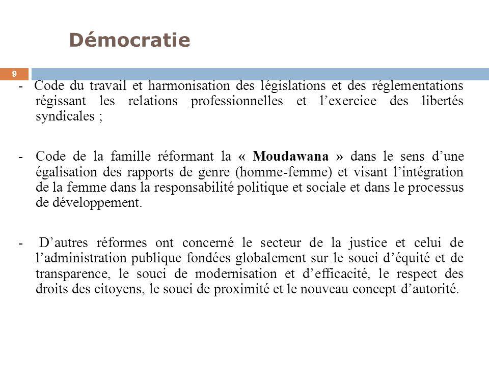 Démocratie 9 - Code du travail et harmonisation des législations et des réglementations régissant les relations professionnelles et lexercice des libe